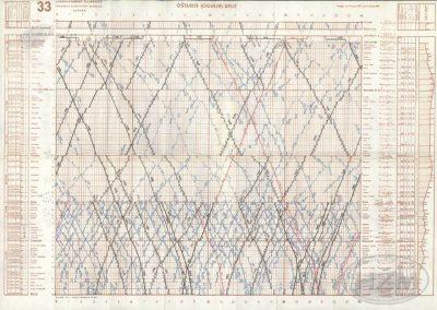 Grafikon voznog reda - pruga Oštarije (Ogulin) - Split, 1962.
