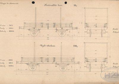 MÁV teretni vagon XIII b